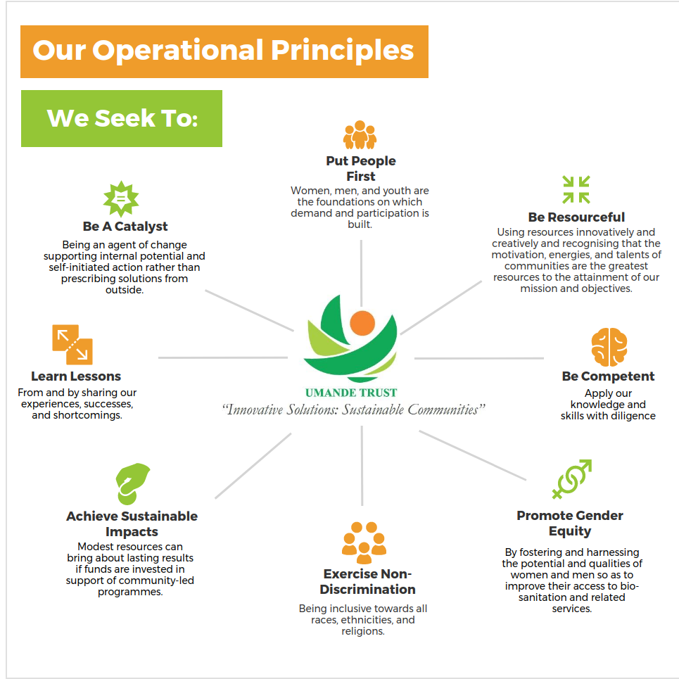 Since 2004, Umande Trust has facilitated community organizing for independent action but also to demand fairness, accountability and competent services.